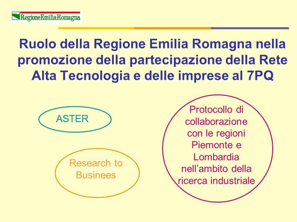 ASTER Protocollo di collaborazione con le regioni Piemonte e Lombardia nell'ambito della ricerca industriale Research to Businees Ruolo della Regione Emilia Romagna nella promozione della partecipazione della Rete Alta Tecnologia e delle imprese al 7PQ