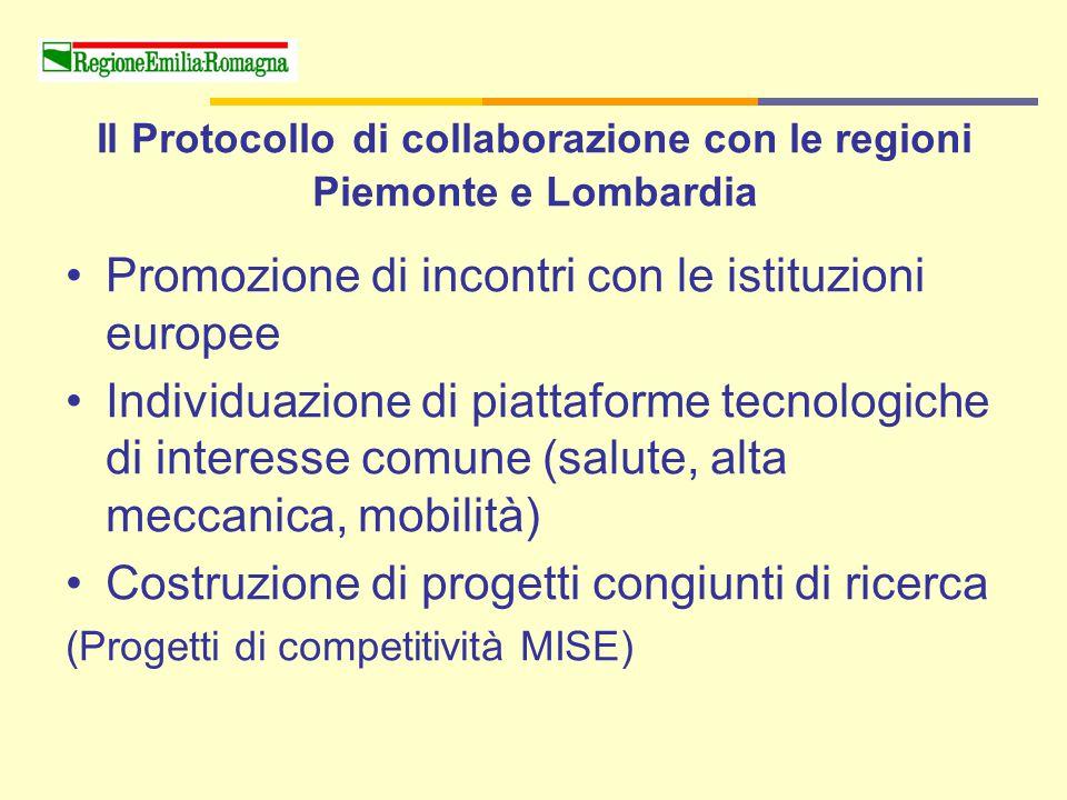Il Protocollo di collaborazione con le regioni Piemonte e Lombardia Promozione di incontri con le istituzioni europee Individuazione di piattaforme tecnologiche di interesse comune (salute, alta meccanica, mobilità) Costruzione di progetti congiunti di ricerca (Progetti di competitività MISE)