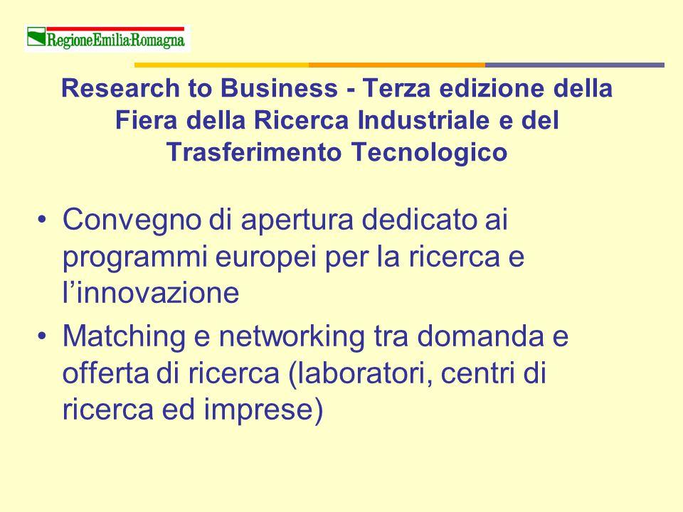 Research to Business - Terza edizione della Fiera della Ricerca Industriale e del Trasferimento Tecnologico Convegno di apertura dedicato ai programmi europei per la ricerca e l'innovazione Matching e networking tra domanda e offerta di ricerca (laboratori, centri di ricerca ed imprese)
