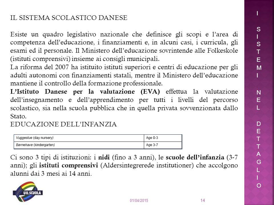 01/04/2015 14 IL SISTEMA SCOLASTICO DANESE Esiste un quadro legislativo nazionale che definisce gli scopi e l'area di competenza dell'educazione, i fi