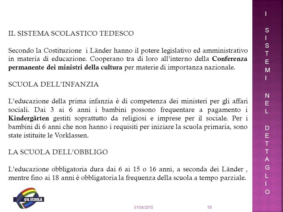 01/04/2015 19 IL SISTEMA SCOLASTICO TEDESCO Secondo la Costituzione i Länder hanno il potere legislativo ed amministrativo in materia di educazione. C