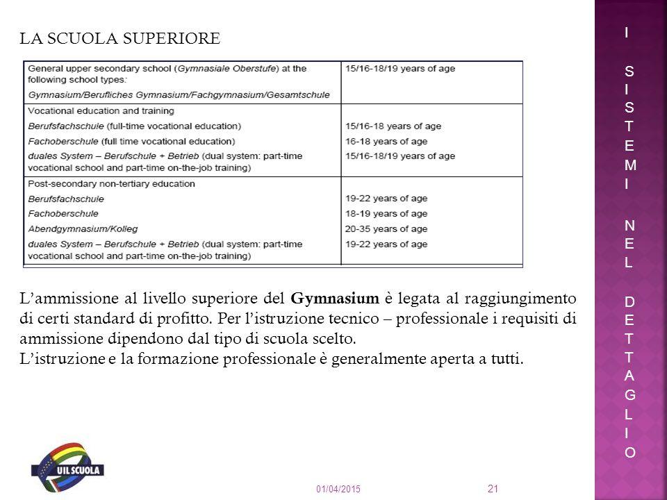 01/04/2015 21 LA SCUOLA SUPERIORE L'ammissione al livello superiore del Gymnasium è legata al raggiungimento di certi standard di profitto. Per l'istr