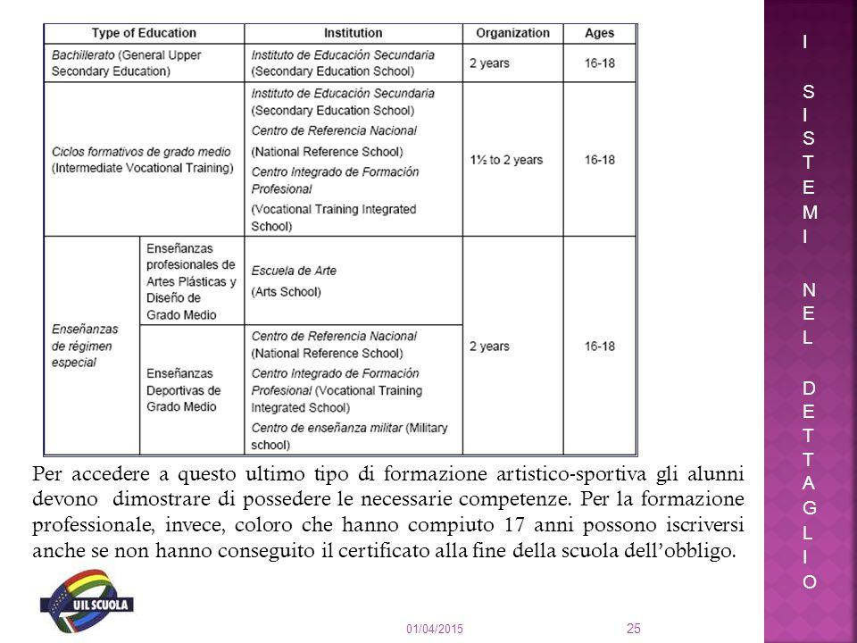 01/04/2015 25 Per accedere a questo ultimo tipo di formazione artistico-sportiva gli alunni devono dimostrare di possedere le necessarie competenze. P