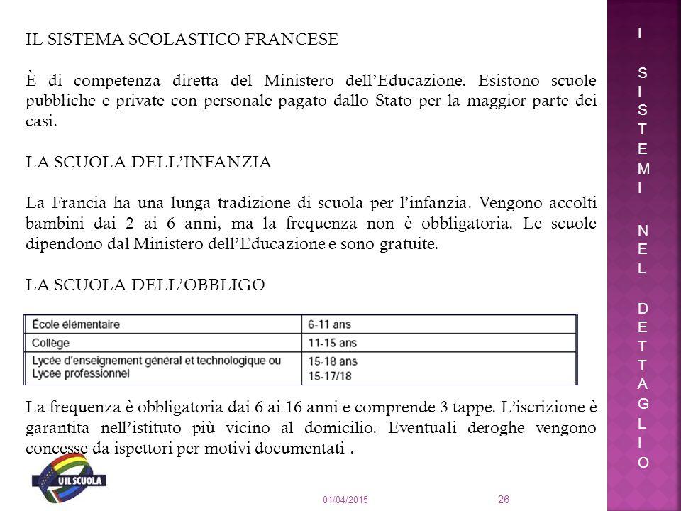 01/04/2015 26 IL SISTEMA SCOLASTICO FRANCESE È di competenza diretta del Ministero dell'Educazione. Esistono scuole pubbliche e private con personale