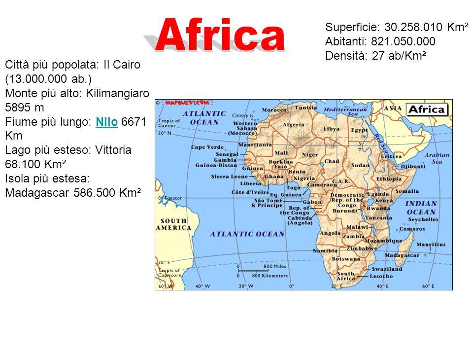Superficie: 30.258.010 Km² Abitanti: 821.050.000 Densità: 27 ab/Km² Città più popolata: Il Cairo (13.000.000 ab.) Monte più alto: Kilimangiaro 5895 m Fiume più lungo: Nilo 6671 Km Lago più esteso: Vittoria 68.100 Km² Isola più estesa: Madagascar 586.500 Km²Nilo