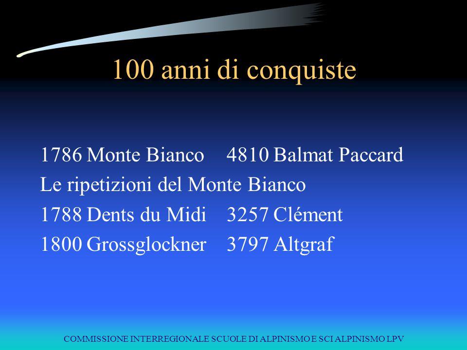 COMMISSIONE INTERREGIONALE SCUOLE DI ALPINISMO E SCI ALPINISMO LPV 100 anni di conquiste 1786Monte Bianco4810Balmat Paccard Le ripetizioni del Monte B
