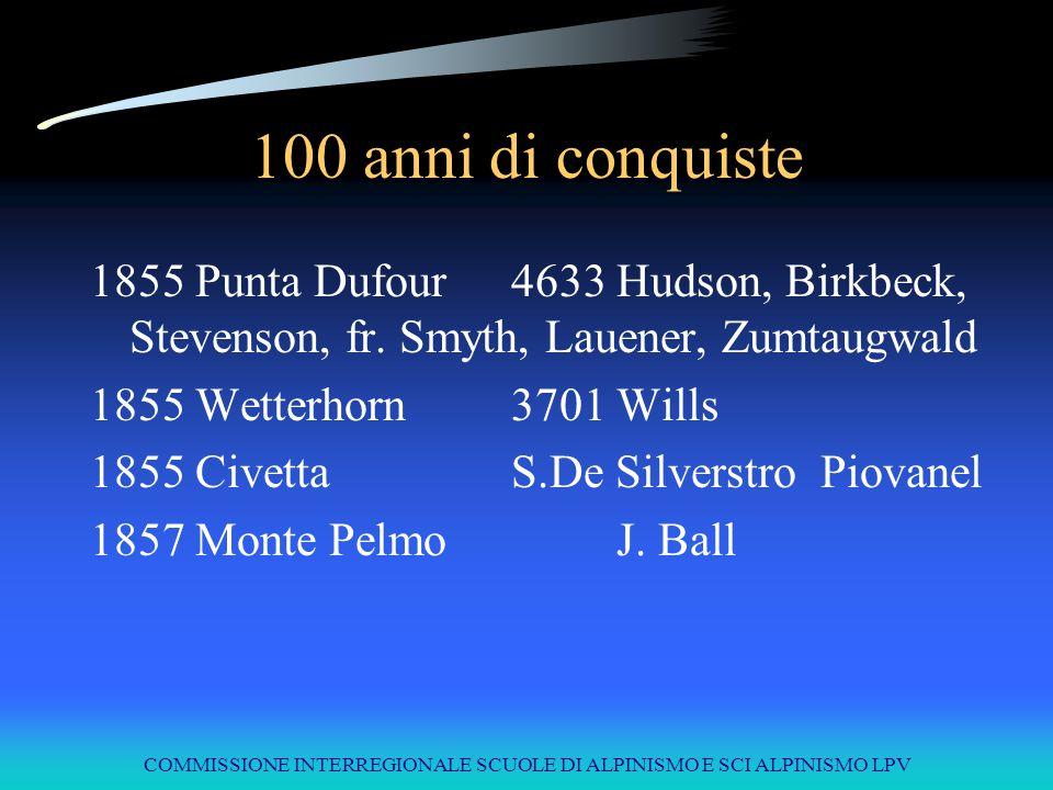 COMMISSIONE INTERREGIONALE SCUOLE DI ALPINISMO E SCI ALPINISMO LPV 100 anni di conquiste 1855Punta Dufour4633Hudson, Birkbeck, Stevenson, fr. Smyth, L