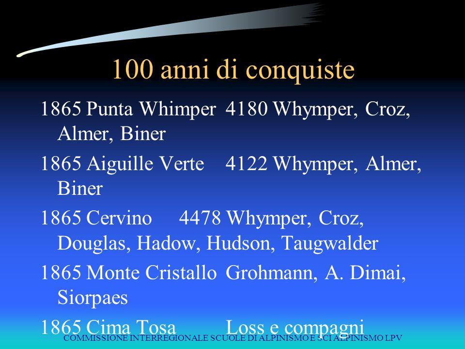 COMMISSIONE INTERREGIONALE SCUOLE DI ALPINISMO E SCI ALPINISMO LPV 100 anni di conquiste 1865Punta Whimper4180Whymper, Croz, Almer, Biner 1865Aiguille