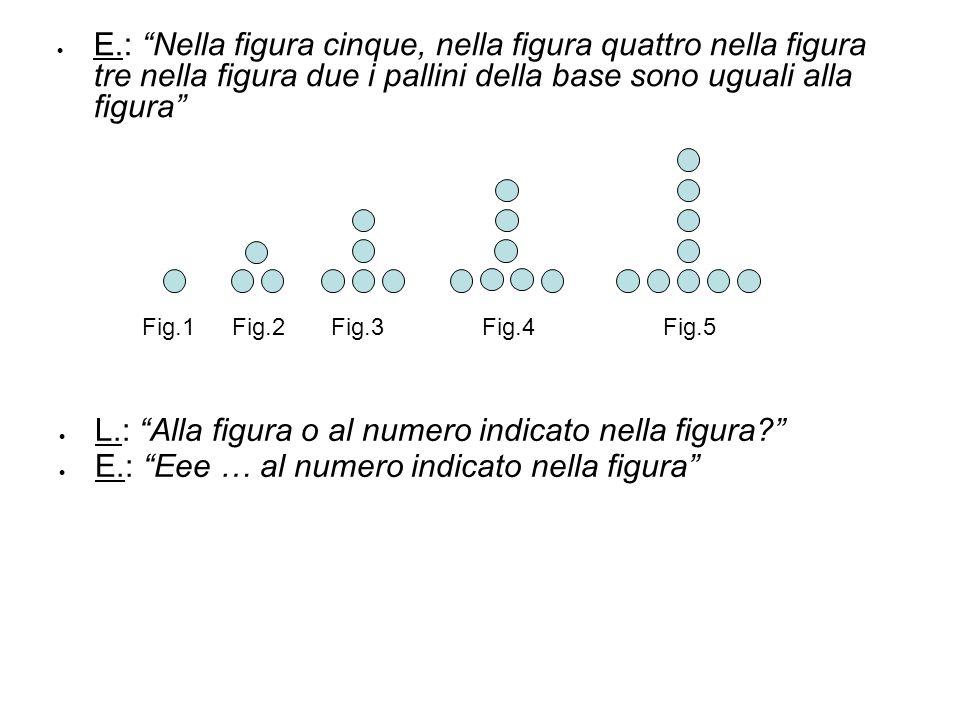 """ E.: """"Nella figura cinque, nella figura quattro nella figura tre nella figura due i pallini della base sono uguali alla figura"""" Fig.1Fig.2Fig.3Fig.4F"""