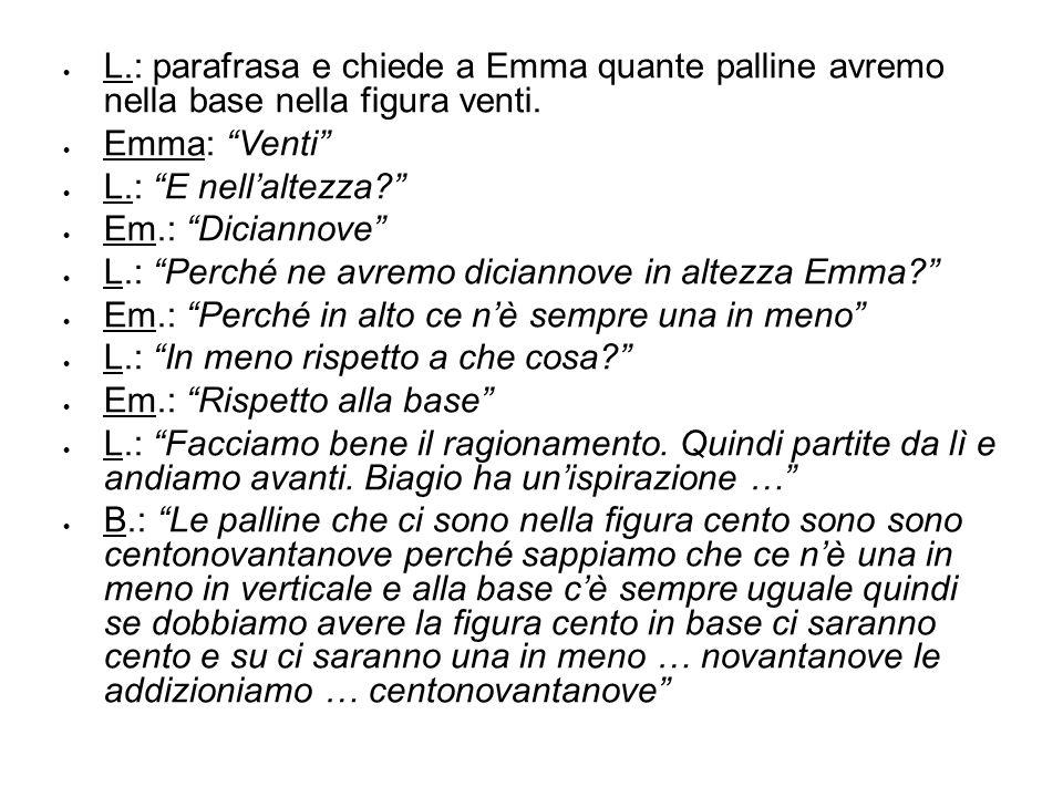 """ L.: parafrasa e chiede a Emma quante palline avremo nella base nella figura venti.  Emma: """"Venti""""  L.: """"E nell'altezza?""""  Em.: """"Diciannove""""  L.:"""