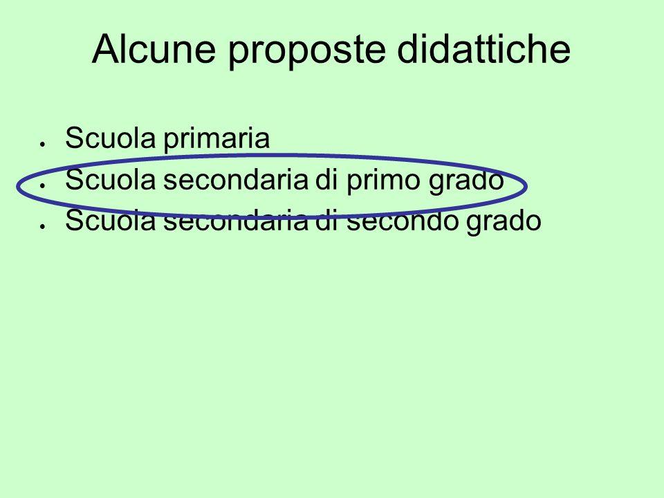 Alcune proposte didattiche  Scuola primaria  Scuola secondaria di primo grado  Scuola secondaria di secondo grado