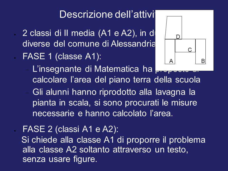 Descrizione dell'attività  2 classi di II media (A1 e A2), in due località diverse del comune di Alessandria  FASE 1 (classe A1):  L'insegnante di
