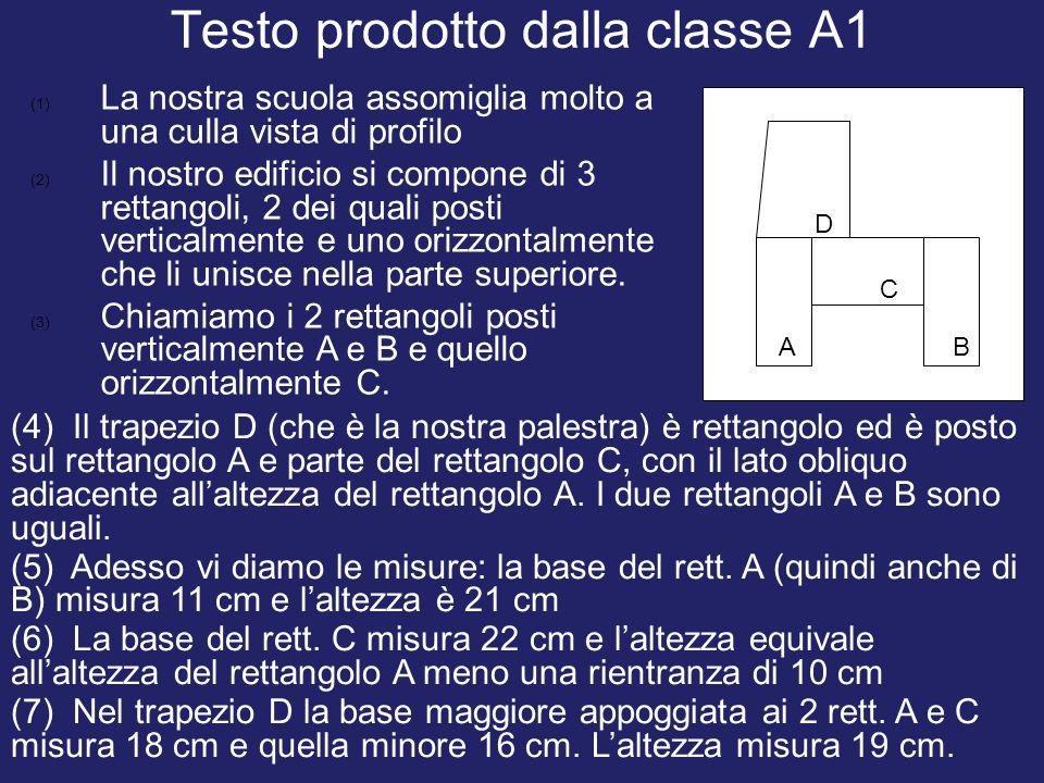 Testo prodotto dalla classe A1 (1) La nostra scuola assomiglia molto a una culla vista di profilo (2) Il nostro edificio si compone di 3 rettangoli, 2