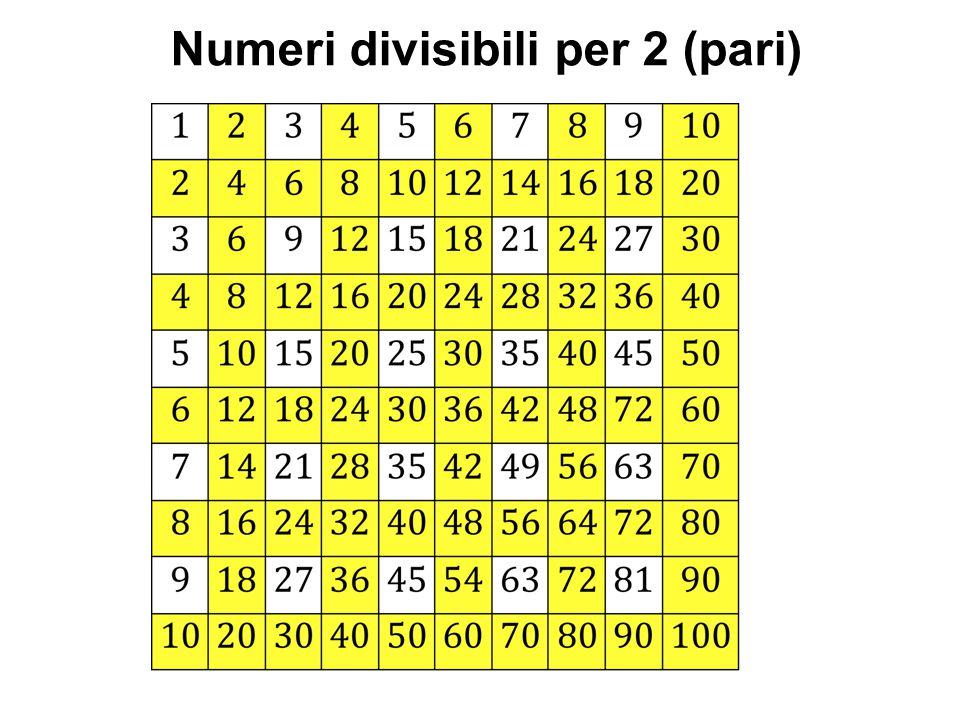 Numeri divisibili per 2 (pari)