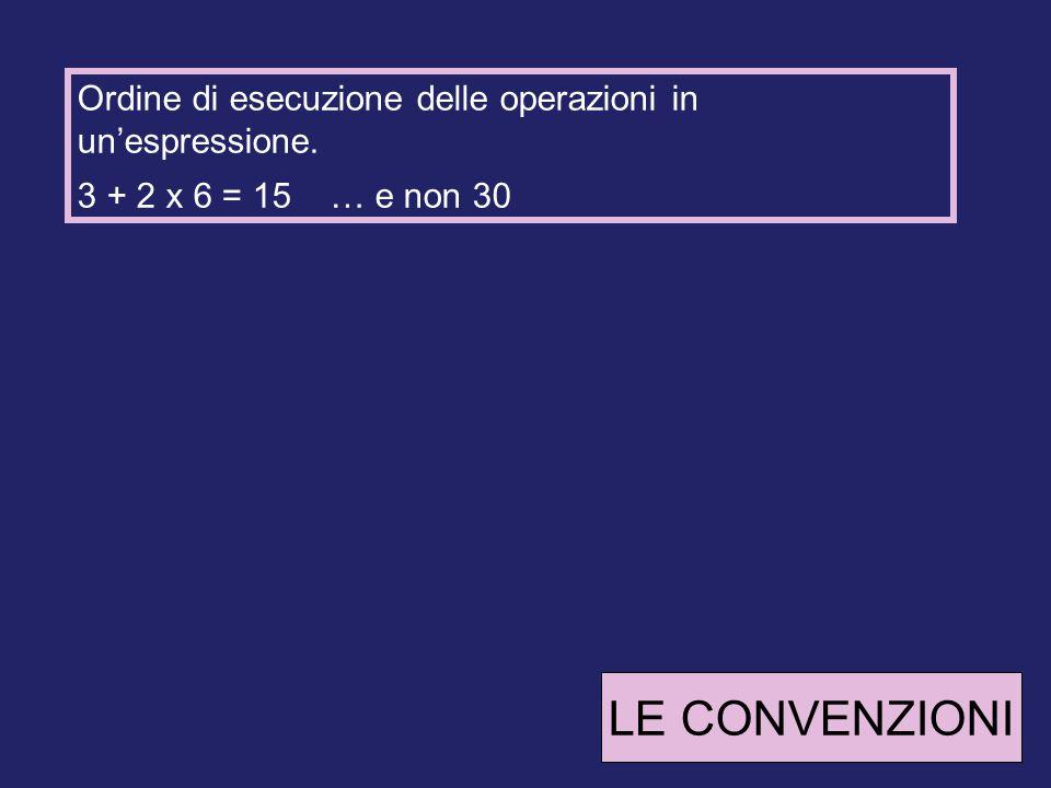 Ordine di esecuzione delle operazioni in un'espressione. 3 + 2 x 6 = 15 … e non 30