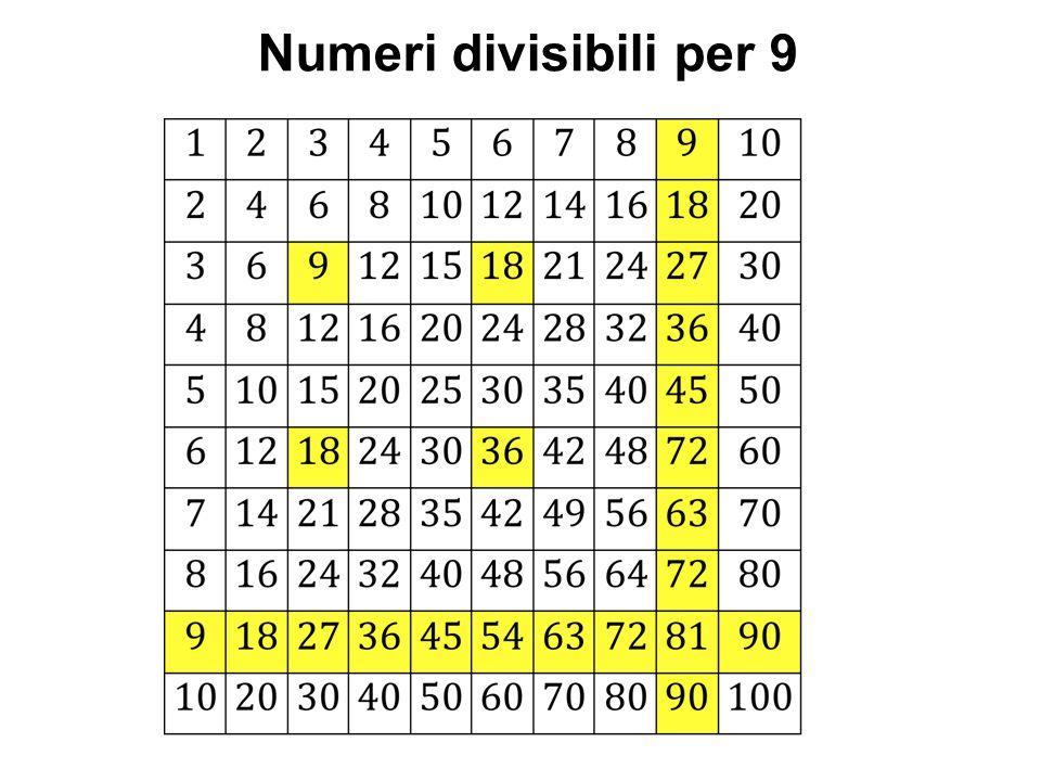 Numeri divisibili per 9