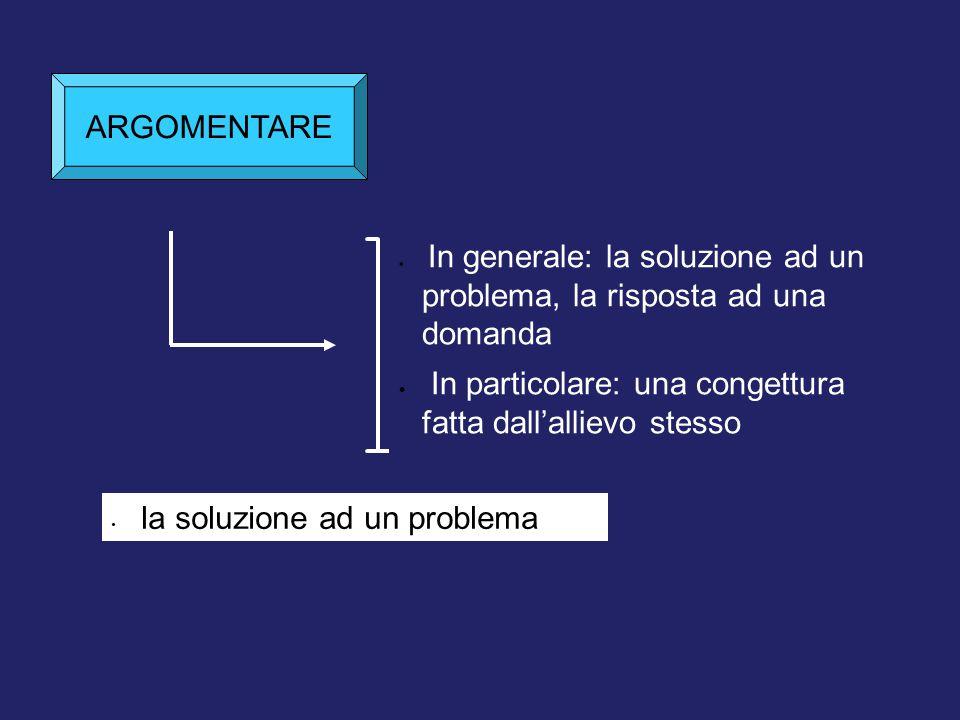  In generale: la soluzione ad un problema, la risposta ad una domanda  In particolare: una congettura fatta dall'allievo stesso ARGOMENTARE la soluz