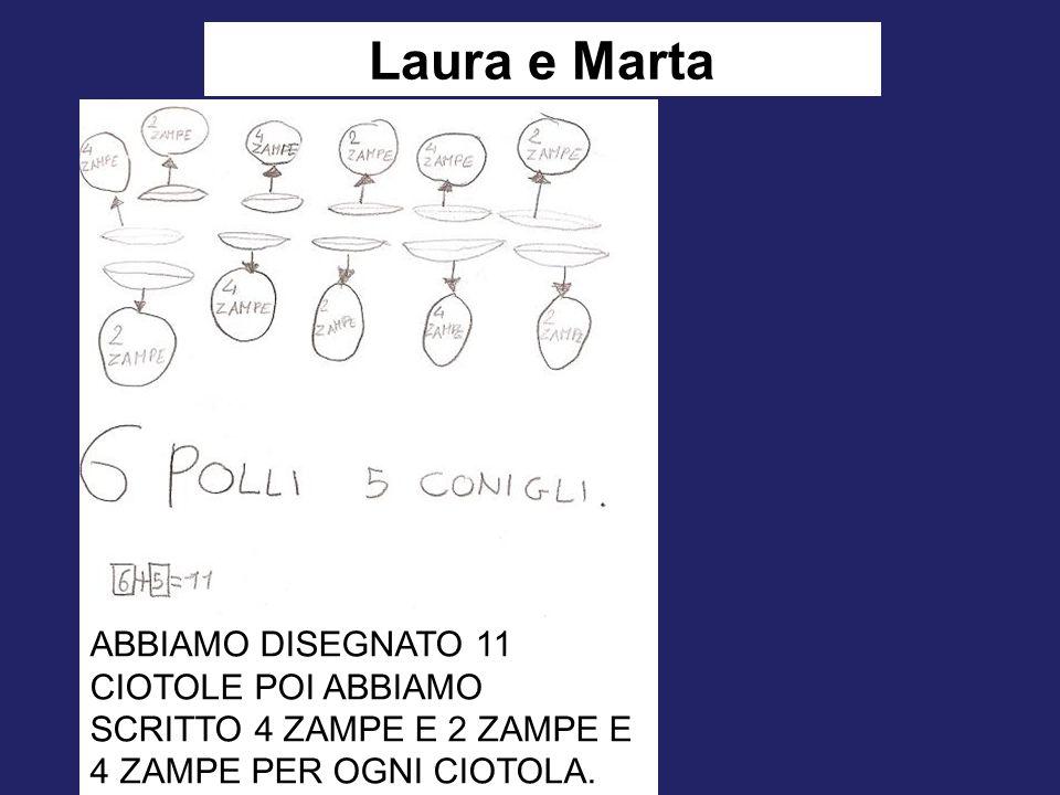 ABBIAMO DISEGNATO 11 CIOTOLE POI ABBIAMO SCRITTO 4 ZAMPE E 2 ZAMPE E 4 ZAMPE PER OGNI CIOTOLA. Laura e Marta