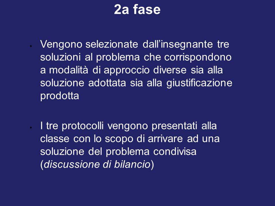 2a fase  Vengono selezionate dall'insegnante tre soluzioni al problema che corrispondono a modalità di approccio diverse sia alla soluzione adottata