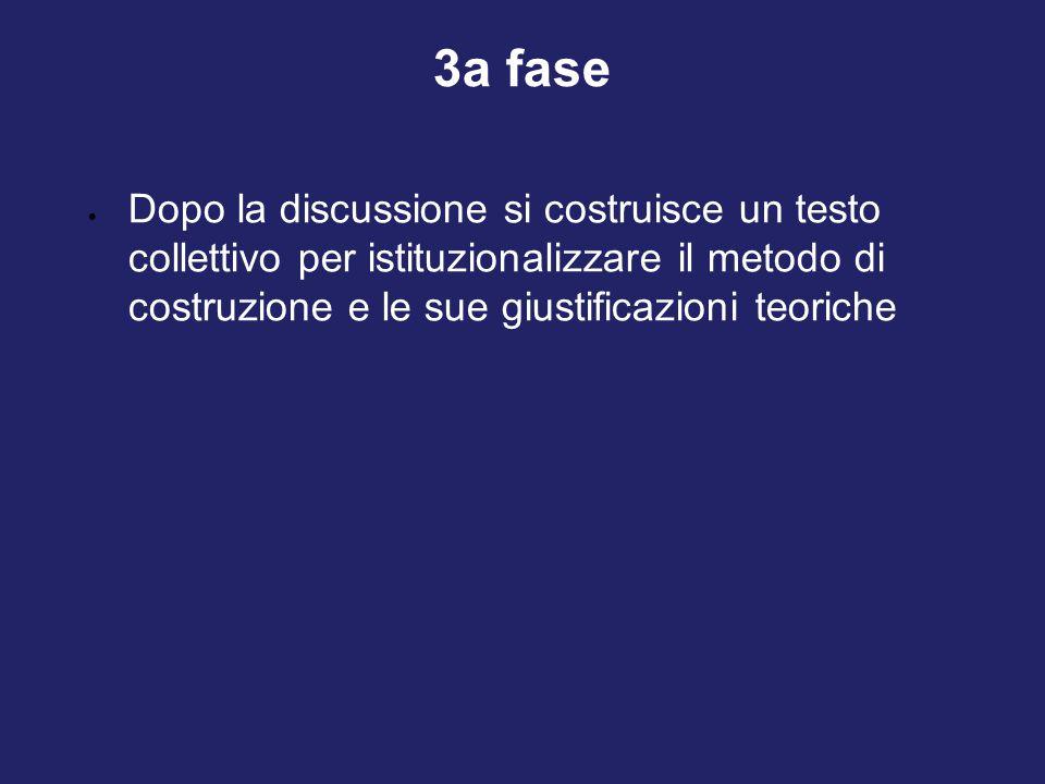 3a fase  Dopo la discussione si costruisce un testo collettivo per istituzionalizzare il metodo di costruzione e le sue giustificazioni teoriche