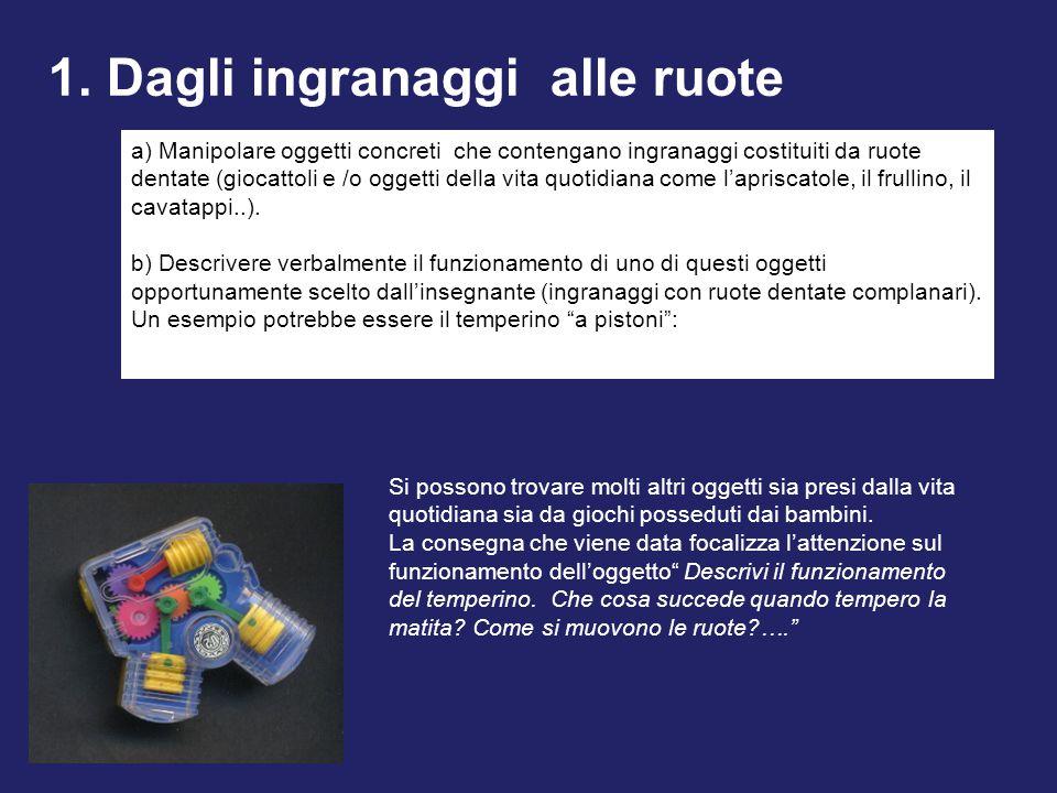 a) Manipolare oggetti concreti che contengano ingranaggi costituiti da ruote dentate (giocattoli e /o oggetti della vita quotidiana come l'apriscatole