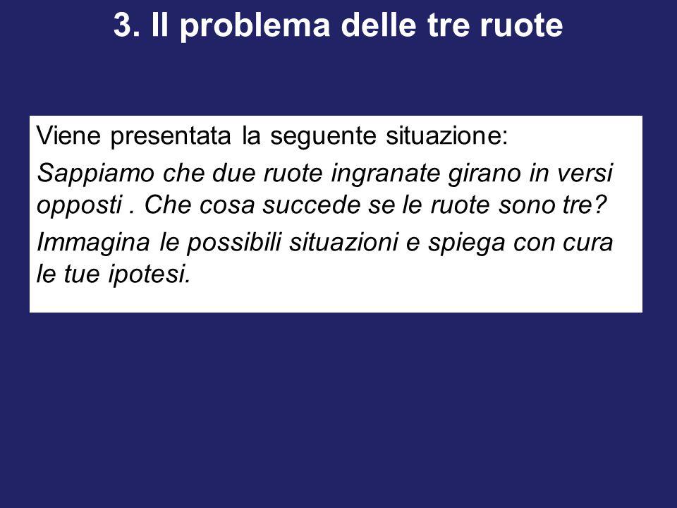 3. Il problema delle tre ruote Viene presentata la seguente situazione: Sappiamo che due ruote ingranate girano in versi opposti. Che cosa succede se