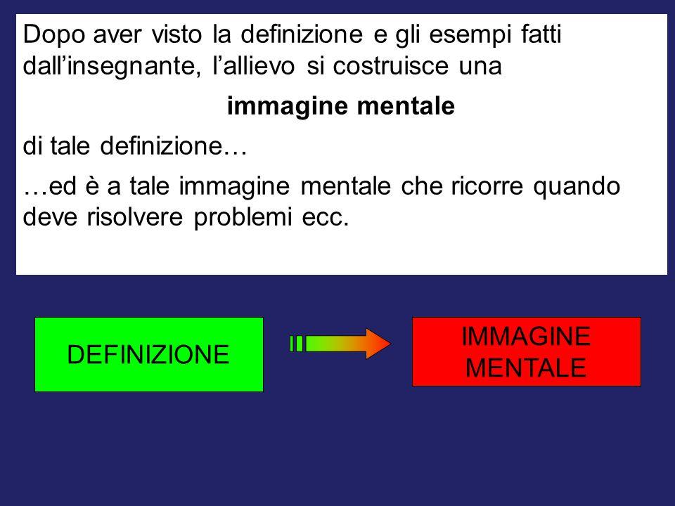 DEFINIZIONE IMMAGINE MENTALE Dopo aver visto la definizione e gli esempi fatti dall'insegnante, l'allievo si costruisce una immagine mentale di tale d