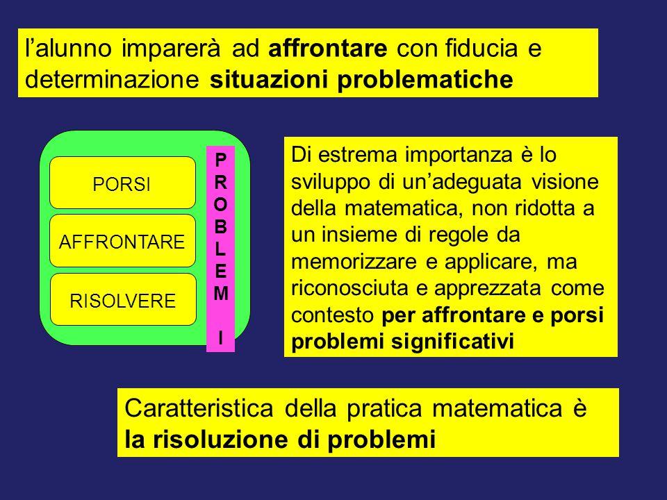 PORSI AFFRONTARE RISOLVERE PROBLEMIPROBLEMI Caratteristica della pratica matematica è la risoluzione di problemi l'alunno imparerà ad affrontare con f