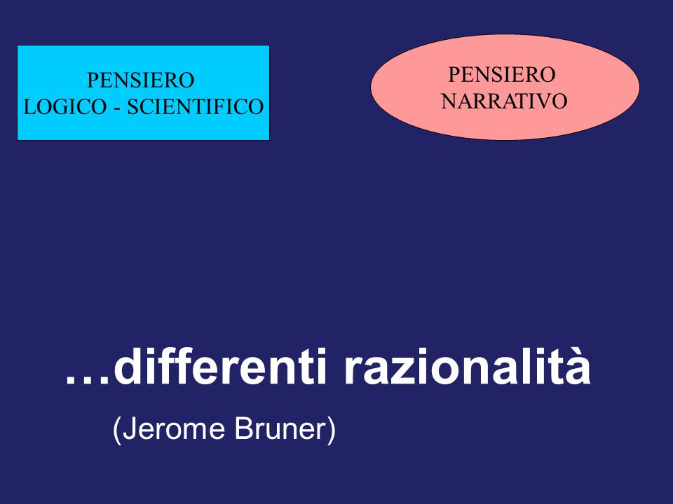 …differenti razionalità PENSIERO NARRATIVO PENSIERO LOGICO - SCIENTIFICO (Jerome Bruner)