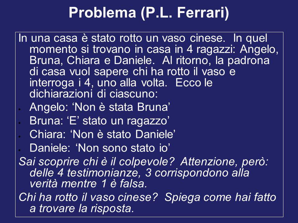 Problema (P.L. Ferrari) In una casa è stato rotto un vaso cinese. In quel momento si trovano in casa in 4 ragazzi: Angelo, Bruna, Chiara e Daniele. Al