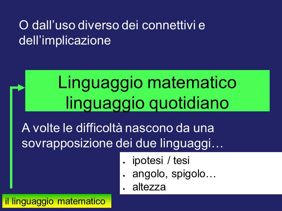 il linguaggio matematico Linguaggio matematico linguaggio quotidiano A volte le difficoltà nascono da una sovrapposizione dei due linguaggi…  ipotesi