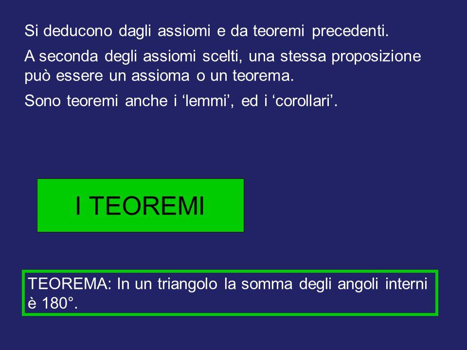 I TEOREMI Si deducono dagli assiomi e da teoremi precedenti. A seconda degli assiomi scelti, una stessa proposizione può essere un assioma o un teorem