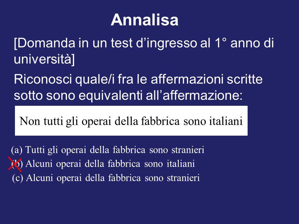 Annalisa [Domanda in un test d'ingresso al 1° anno di università] Riconosci quale/i fra le affermazioni scritte sotto sono equivalenti all'affermazion