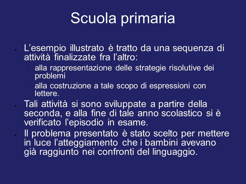 Scuola primaria  L'esempio illustrato è tratto da una sequenza di attività finalizzate fra l'altro:  alla rappresentazione delle strategie risolutiv