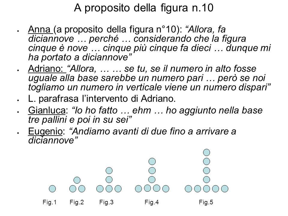 """A proposito della figura n.10  Anna (a proposito della figura n°10): """"Allora, fa diciannove … perché … considerando che la figura cinque è nove … cin"""