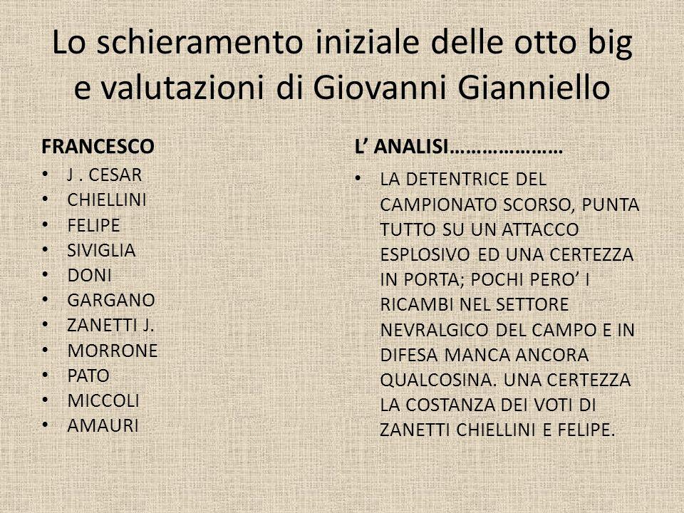 Lo schieramento iniziale delle otto big e valutazioni di Giovanni Gianniello FRANCESCO J. CESAR CHIELLINI FELIPE SIVIGLIA DONI GARGANO ZANETTI J. MORR