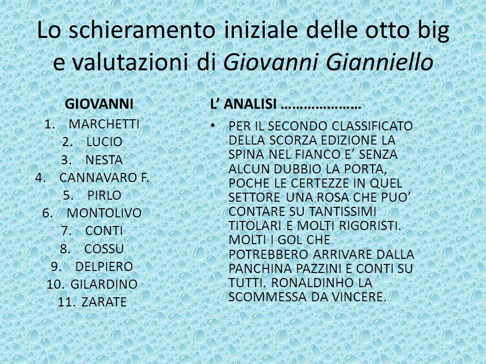 Lo schieramento iniziale delle otto big e valutazioni di Giovanni Gianniello GIOVANNI 1.MARCHETTI 2.LUCIO 3.NESTA 4.CANNAVARO F. 5.PIRLO 6.MONTOLIVO 7