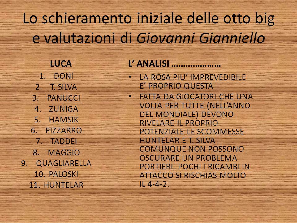 Lo schieramento iniziale delle otto big e valutazioni di Giovanni Gianniello LUCA 1.DONI 2.T. SILVA 3.PANUCCI 4.ZUNIGA 5.HAMSIK 6.PIZZARRO 7.TADDEI 8.