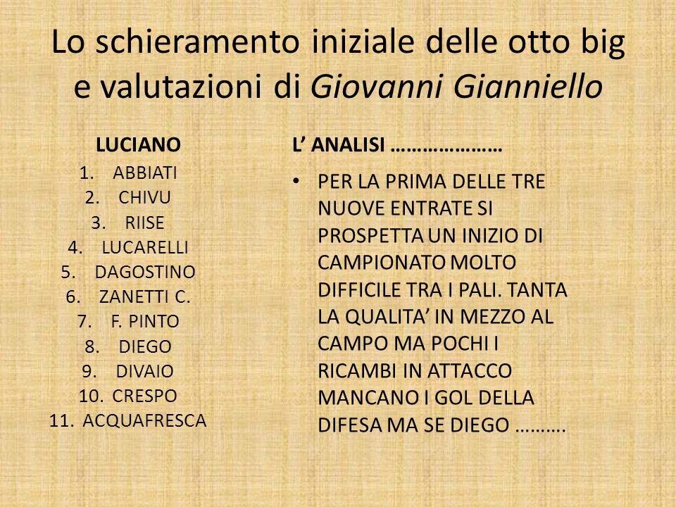 Lo schieramento iniziale delle otto big e valutazioni di Giovanni Gianniello LUCIANO 1.ABBIATI 2.CHIVU 3.RIISE 4.LUCARELLI 5.DAGOSTINO 6.ZANETTI C. 7.