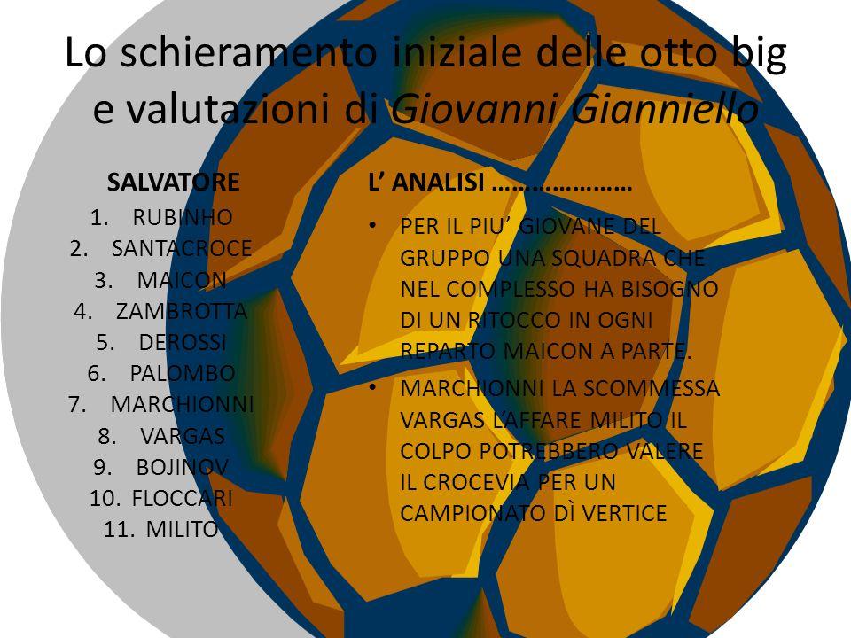 Lo schieramento iniziale delle otto big e valutazioni di Giovanni Gianniello SALVATORE 1.RUBINHO 2.SANTACROCE 3.MAICON 4.ZAMBROTTA 5.DEROSSI 6.PALOMBO 7.MARCHIONNI 8.VARGAS 9.BOJINOV 10.FLOCCARI 11.MILITO L' ANALISI ………………… PER IL PIU' GIOVANE DEL GRUPPO UNA SQUADRA CHE NEL COMPLESSO HA BISOGNO DI UN RITOCCO IN OGNI REPARTO MAICON A PARTE.