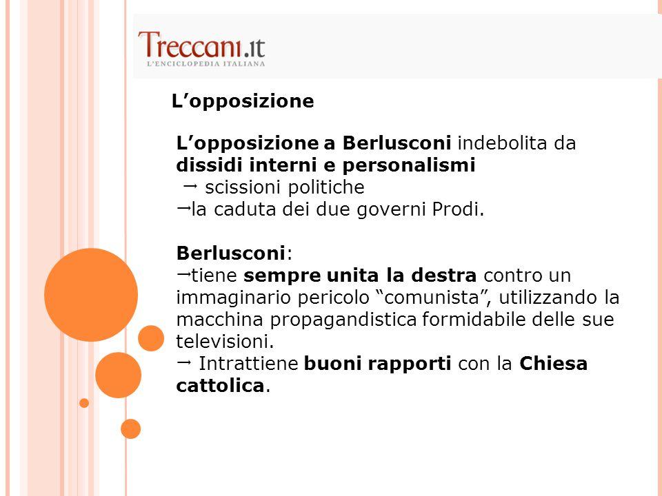 L'opposizione a Berlusconi indebolita da dissidi interni e personalismi  scissioni politiche  la caduta dei due governi Prodi. Berlusconi:  tiene s