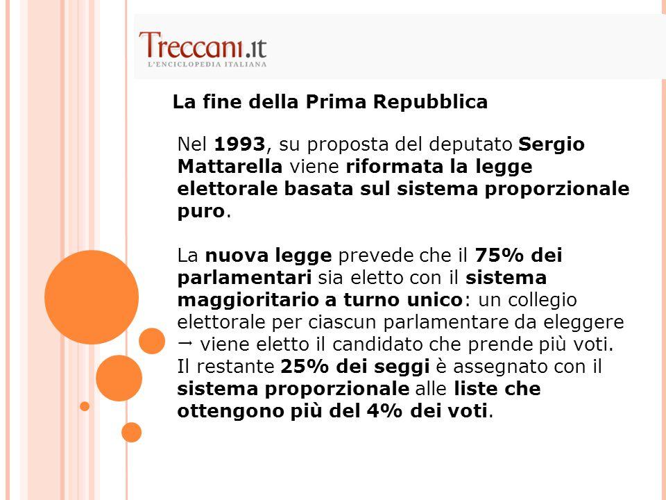Nel 1993, su proposta del deputato Sergio Mattarella viene riformata la legge elettorale basata sul sistema proporzionale puro. La nuova legge prevede