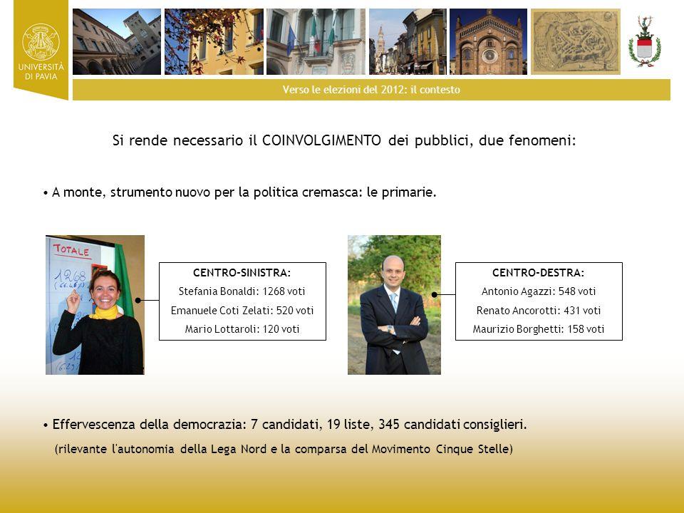 Verso le elezioni del 2012: il contesto Si rende necessario il COINVOLGIMENTO dei pubblici, due fenomeni: A monte, strumento nuovo per la politica cremasca: le primarie.