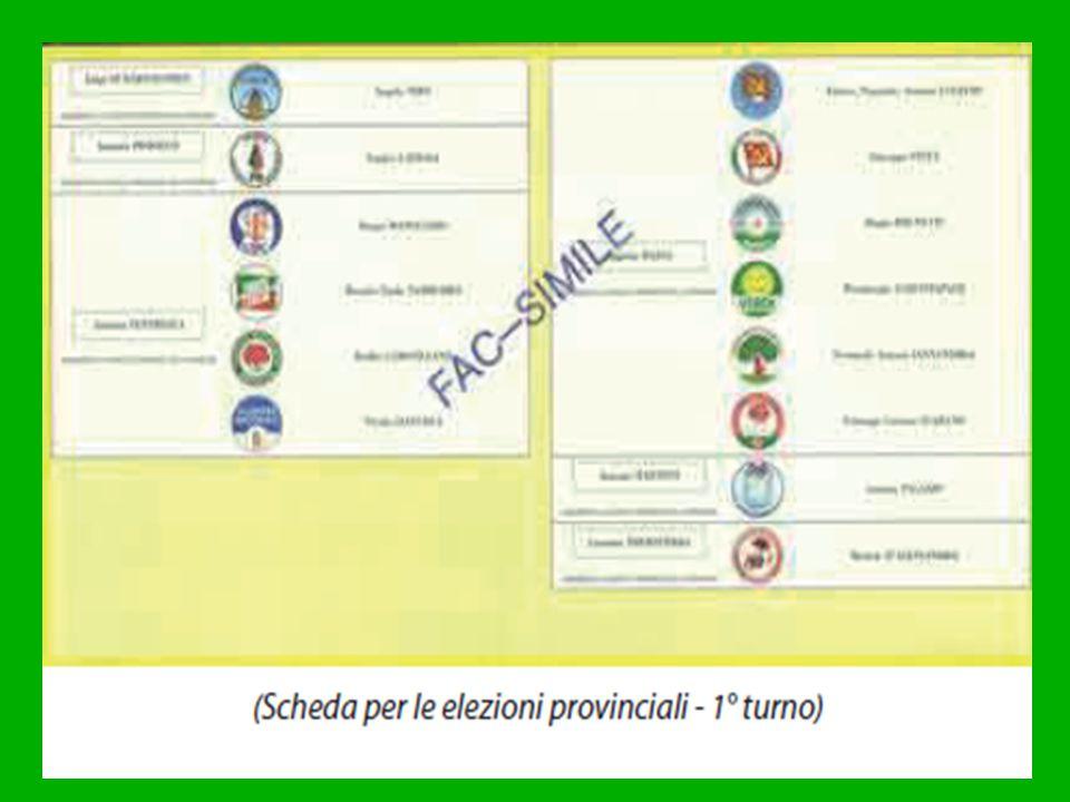 Sistema elettorale Provinciale 3 Qualora nessuno dei candidati presidenti ottenga, al primo turno di votazione, la maggioranza assoluta dei voti validi, si procede ad un secondo turno elettorale (Ballottaggio) che si tiene nella seconda domenica successiva al primo turno di votazioni.