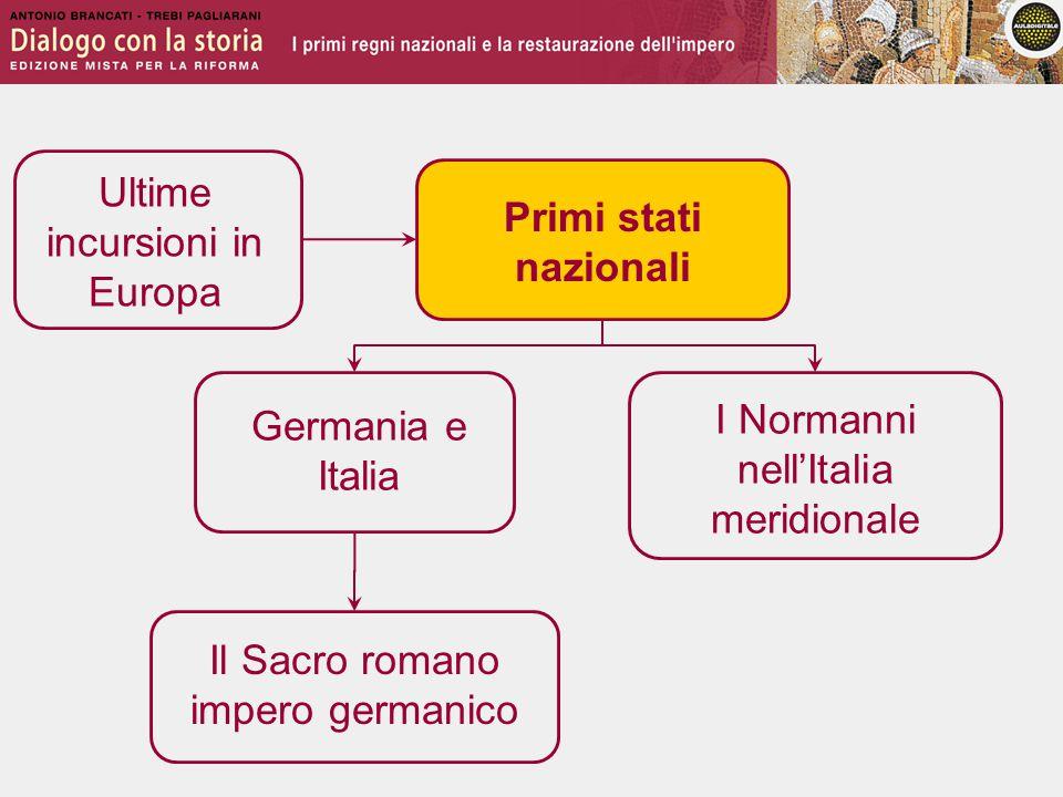 Primi stati nazionali Disgregazione del Sacro romano impero carolingio.