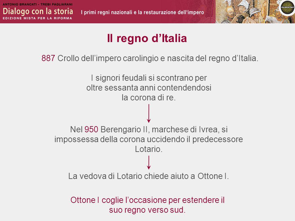 887 Crollo dell'impero carolingio e nascita del regno d'Italia. Nel 950 Berengario II, marchese di Ivrea, si impossessa della corona uccidendo il pred