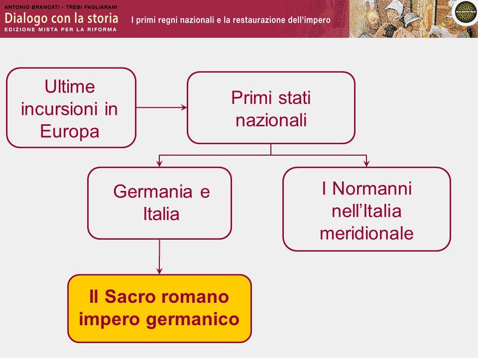 Il Sacro romano impero germanico Ottone diviene imperatore: nasce il Sacro romano impero germanico (962).