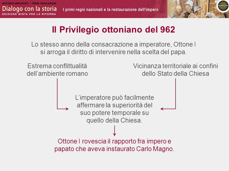 Il Privilegio ottoniano del 962 Lo stesso anno della consacrazione a imperatore, Ottone I si arroga il diritto di intervenire nella scelta del papa. E