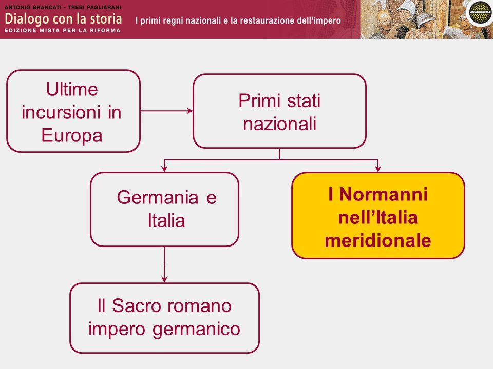 Ultime incursioni in Europa Germania e Italia Primi stati nazionali I Normanni nell'Italia meridionale Il Sacro romano impero germanico