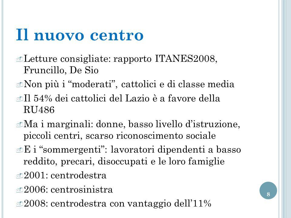 8 Il nuovo centro  Letture consigliate: rapporto ITANES2008, Fruncillo, De Sio  Non più i moderati , cattolici e di classe media  Il 54% dei cattolici del Lazio è a favore della RU486  Ma i marginali: donne, basso livello d'istruzione, piccoli centri, scarso riconoscimento sociale  E i sommergenti : lavoratori dipendenti a basso reddito, precari, disoccupati e le loro famiglie  2001: centrodestra  2006: centrosinistra  2008: centrodestra con vantaggio dell'11%